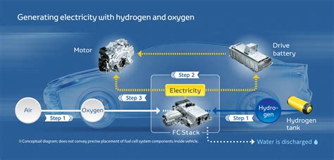 toyota global website how do hydrogen cars help the environment cars image 2018