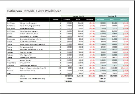 bathroom remodel cost estimate 15 business financial calculator templates for excel