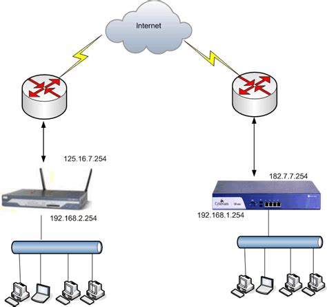 router diagram router configuration diagram wiring diagram with description