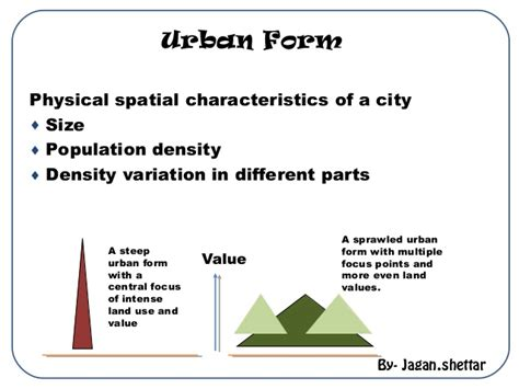definition of pattern and types definition of pattern and types patterns of land use in