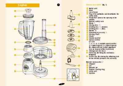 Philips Mixer Cucina Hr 1530 philips hr 7727 6 cucina mixer manual for free
