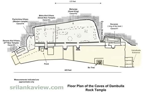 Flor Plans by Plans Of Dambulla Cave Temple Sri Lanka