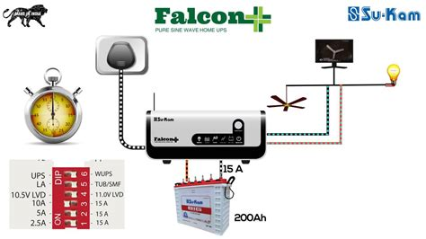 how to change the settings in home inverterups su kam falcon