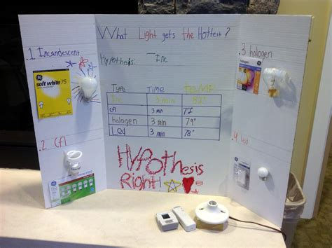 Science Project About Ge Light Bulbs Bringing Choices To