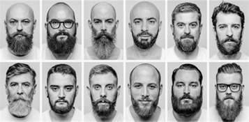 comment se raser et entretenir sa barbe