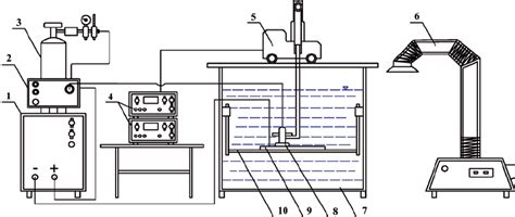The Diagram Of The Underwater Welding At Shallow Depths 1