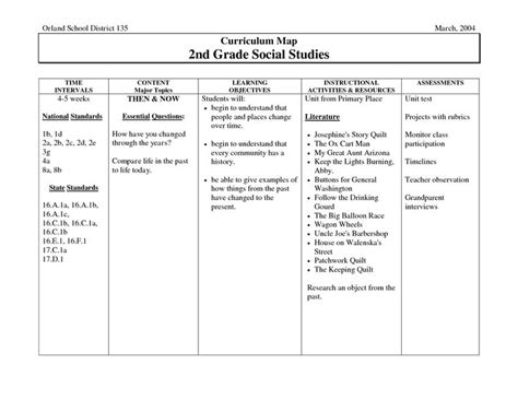 Social Studies For 5th Grade Worksheets by 1000 Images About Inquiry On Information