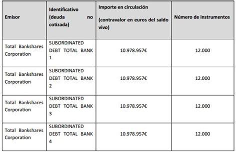 fondos de inversion banco popular banco popular 191 qu 233 pasa si tengo acciones fondos cuenta