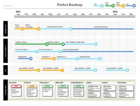 free product roadmap ppt template yasnc info
