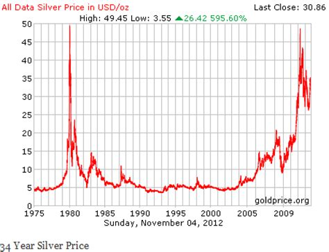 gold or silver: which is better for investors? | seeking alpha