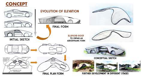 design concept development archiprix 2015 auto complex