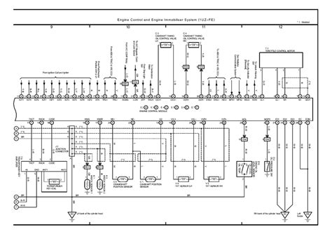 motor repair manual 2000 lexus gs transmission control repair guides overall electrical wiring diagram 2000 overall electrical wiring diagram