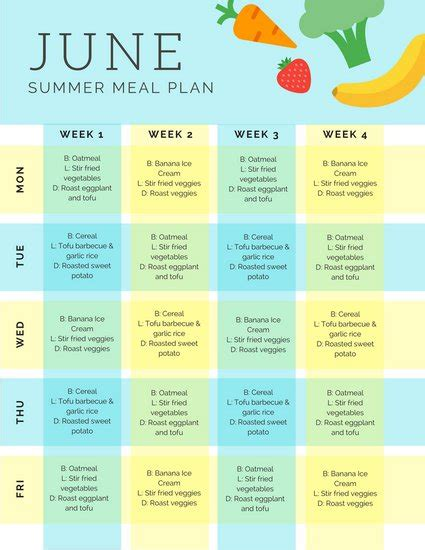 Pdf Meal Planner Yellow Kahootie Co by Monthly Menu Template Blue And Yellow Checkered Monthly