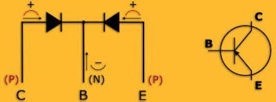 transistor npn medir electr 243 nica b 225 sica transistores