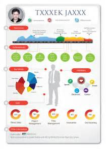 infographic resume builder infographic resume visual ly