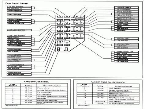2001 ford ranger wiring diagram pdf 2004 ford ranger