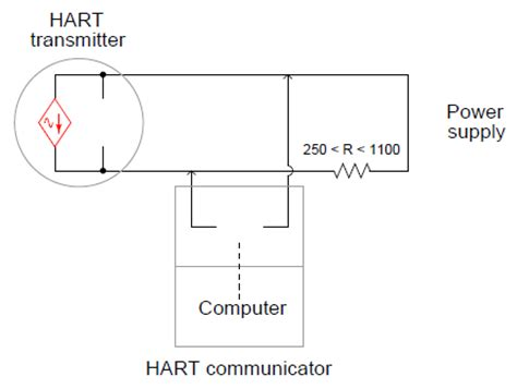what is hart resistor automation and instrumentation hart communicator superposition theorem
