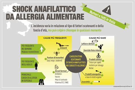 sintomi di allergia alimentare allergie alimentari come riconoscerle ed evitarle