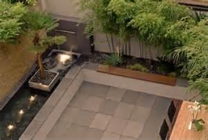 jardines peque 241 os de casas minimalistas buscar con