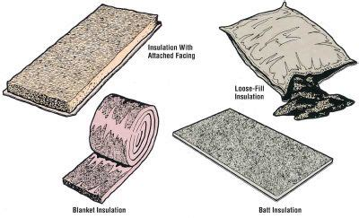 how to appraise a house how to insulate a house tips and guidelines howstuffworks