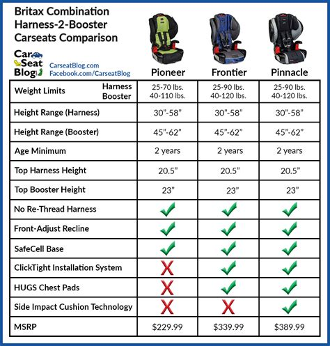 car seat dimensions order carseatblog the most trusted source for car seat reviews