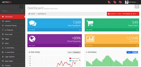 bootstrap templates for hotel management metronic theme responsive admin dashboard template