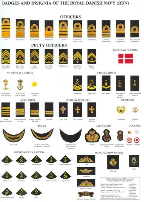 royal marines officer insignia a3 poster badges and insignia of the royal danish navy