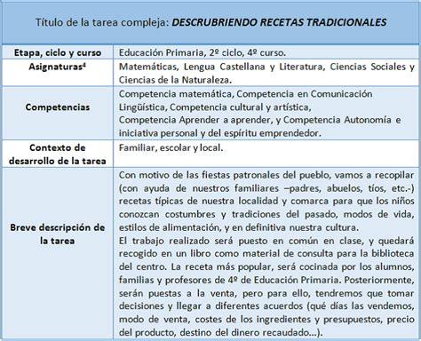 ejemplos unidades didacticas primaria unidad did 225 ctica integrada