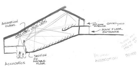 auditorium plan and section auditorium