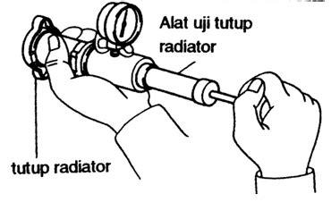 Tutup Radiator Cap Radiator 11 minuta serija pemeriksan dan penggantian air radiator mobil