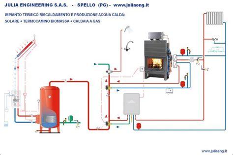 schema impianto termocamino a vaso chiuso impianto di riscaldamento con caldaia a biomassa