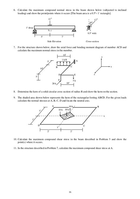 kern of rectangular section mechanics of solids ii by iffteker anam