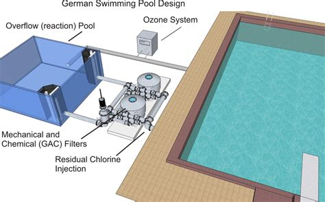 swimming pool design pdf swimming pool technology google search swimming pool