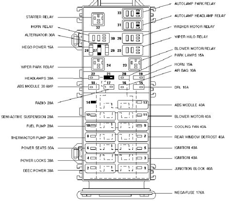 ford taurus fuse diagram auto electrical wiring diagram