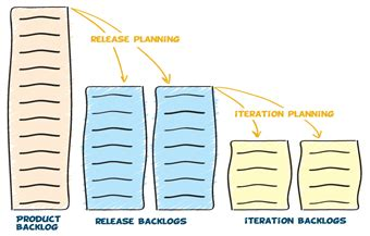 a product manager s guide to release planning atlassian agile development release planning