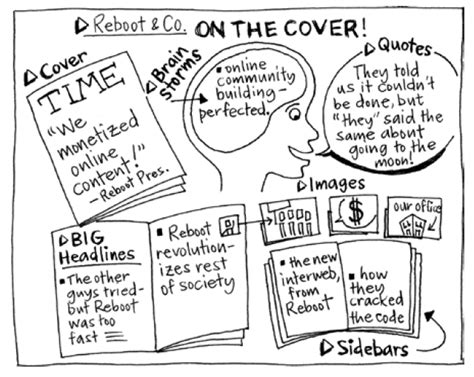 cover story layout cover story gamestorming