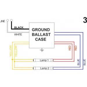 instant start ballast wiring diagram start download free