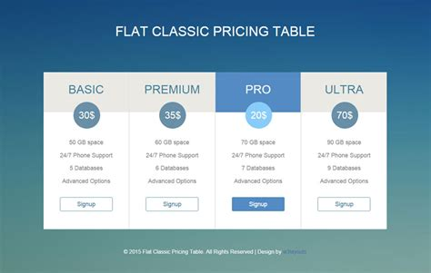 flat price table tempees com flat classic pricing table responsive widget template by