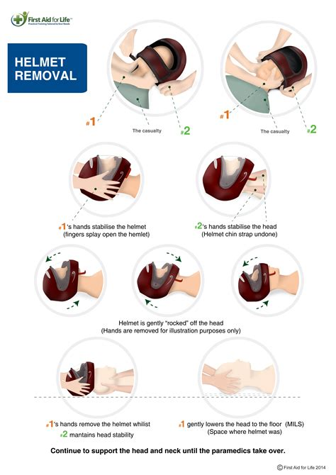 how to a for how to remove a helmet aid for