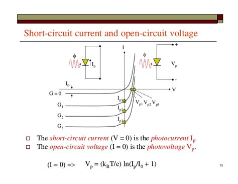 transistor bc547bp datasheet photodiode open circuit voltage 28 images op op s vs common drain lifier for photodiode