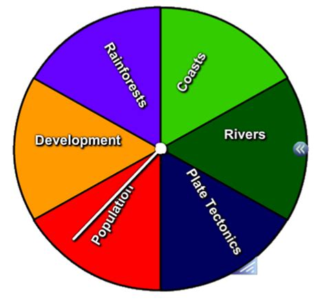 lesson activity toolkit tip of the week 1 using the random random name spinner all