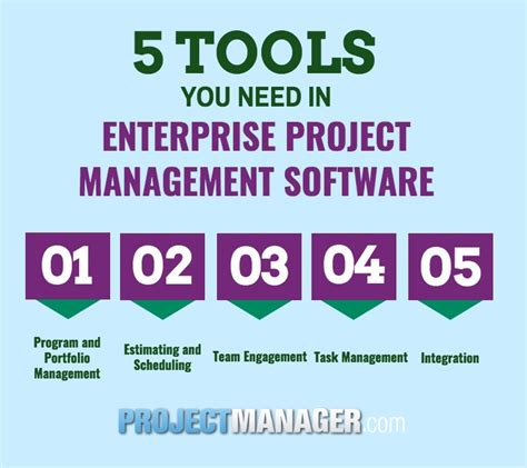 Mba Software Enterprise Management by 5 Must Features In Enterprise Project Management Software