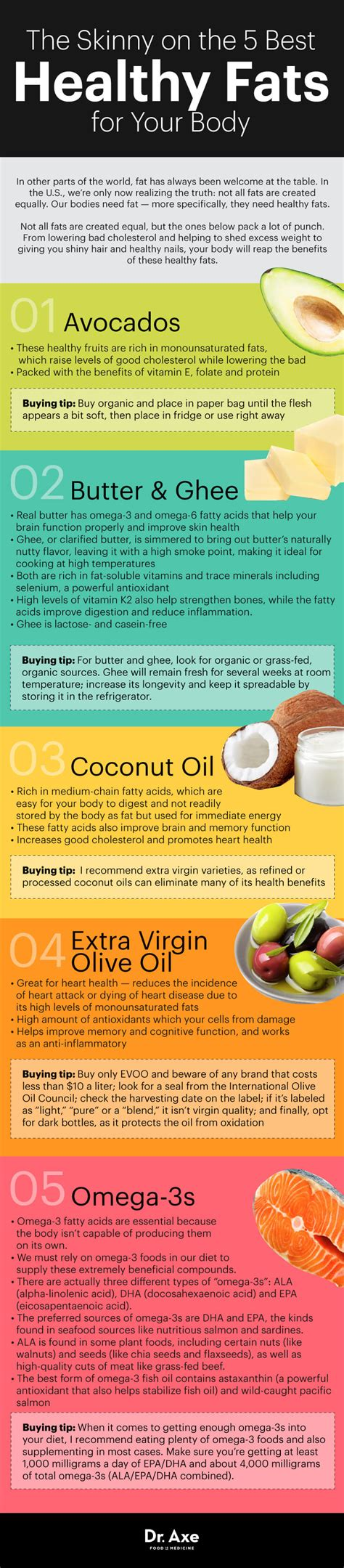 healthy fats infographic the 5 best healthy fats for your dr axe