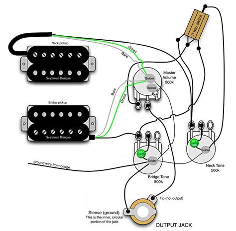 wiring diagrams 2 humbuckers 1 volume tones get free