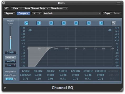 high pass filter logic using a high pass filter threecircles recording studio in essex