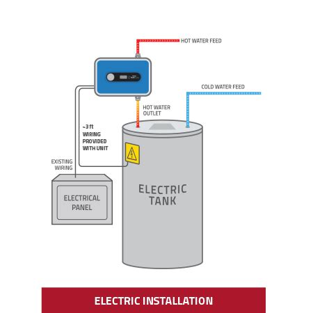 eemax wiring diagrams 21 wiring diagram images wiring
