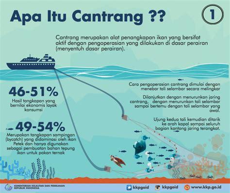 Alat Untuk Mengukur Panjang Ikan kenali cantrang alat tangkap ikan yang dilarang lembaga sandi negara