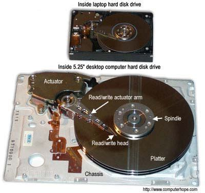 Harddisk Pc mecnote what does the inside of a computer drive look like