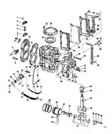 outboard motor powerhead diagram outboard free engine