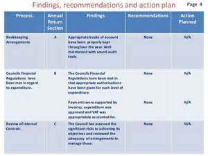 findings and recommendations template i audit report warborough 2013 14